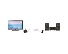 Audio Anywhere 725, drahtloser Digital-Audiosender