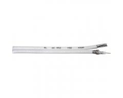 AC 852-100S ,Cu-Twin-Koaxialkabel mit Metermarkierung, PVC-Mantel weiß, 100m Spule,  Preis incl.CU
