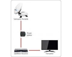 Satmaster Portable Exclusive Classic, Vollautomatisches Satelliten-System