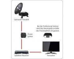 Satmaster Portable Classic, Vollautomatisches Satelliten-System