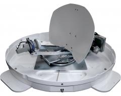 Shipman GPS / Auto Skew, Vollautomatisches Satelliten-System